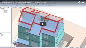 Video Model Check and 3D Collision Control